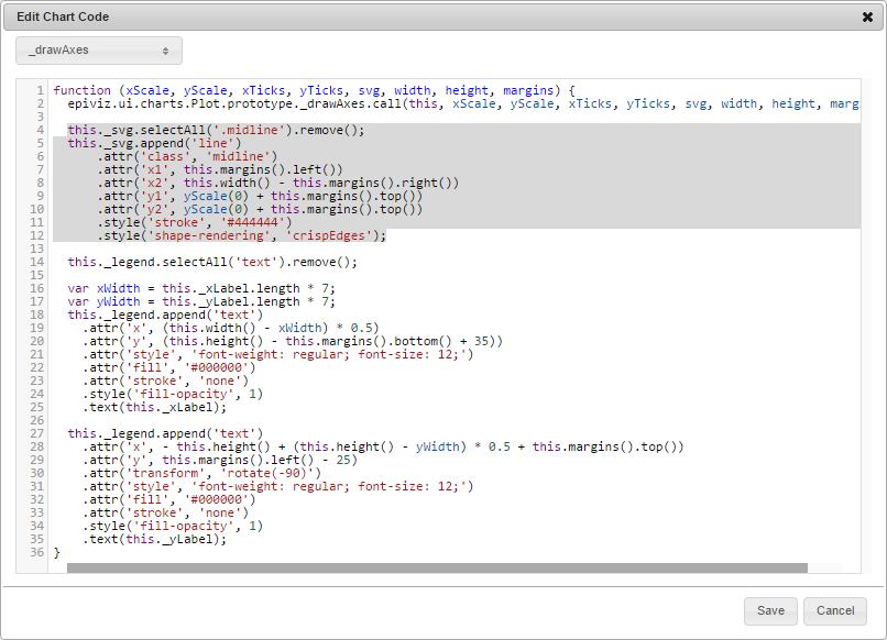 Edit Code Dialog