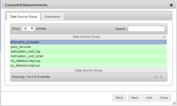 Computed measurements data source group